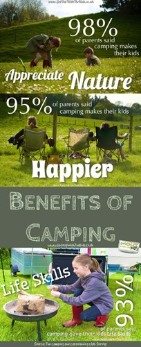 Get out with the kids benefits of camping